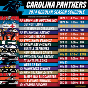 Panthers_2014RegularSeasonV3